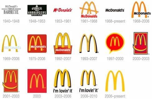 McDonald logo