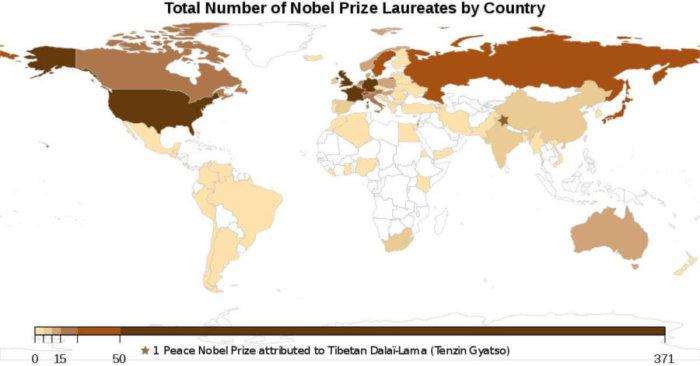 Nobel Prize Stats