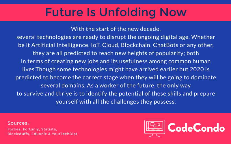 Tech Disrupted- JPG- Infographics- slide13