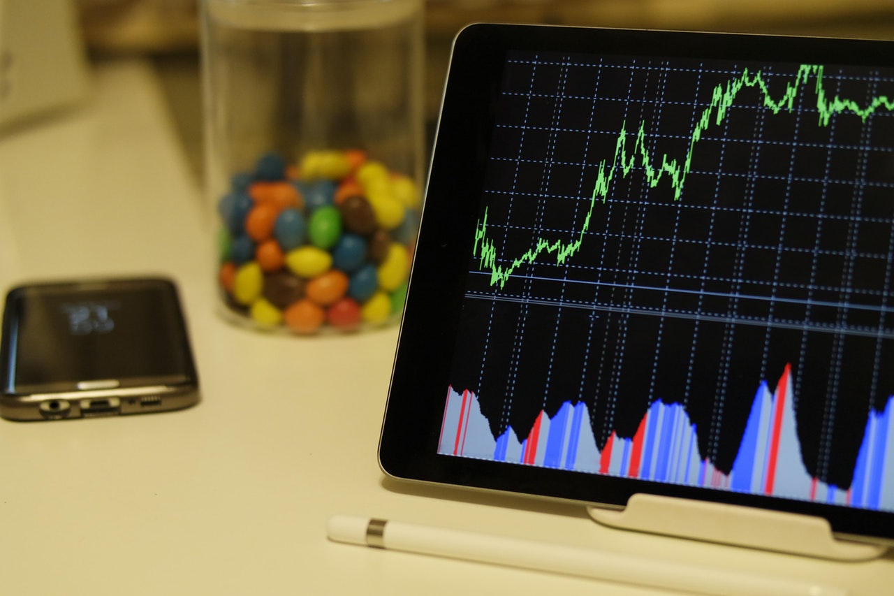 Using Technology to Leverage Your Trading Efforts- Featured Image