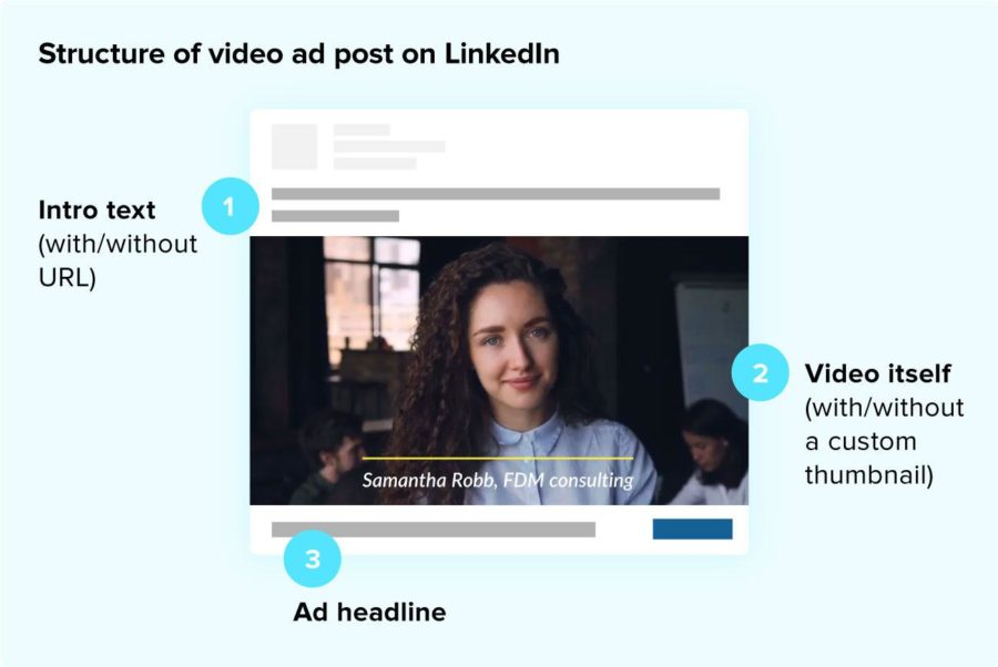 Right Video design for LinkedIn Ad