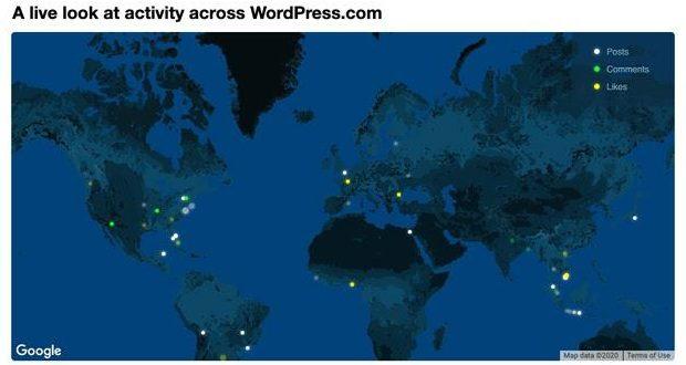 Live Update of WordPress Blog