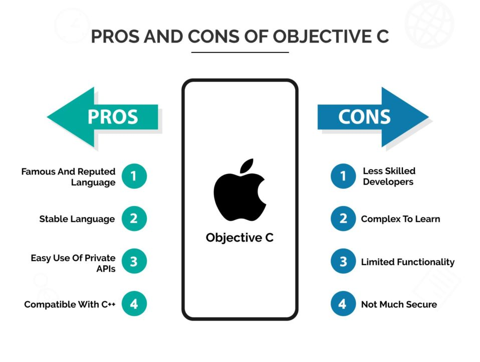 pros & cons of objective-C