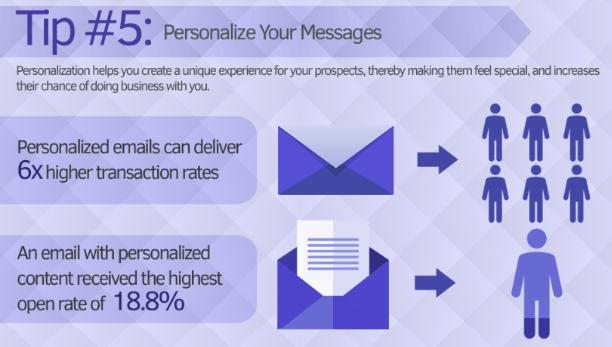 personalize your email -5