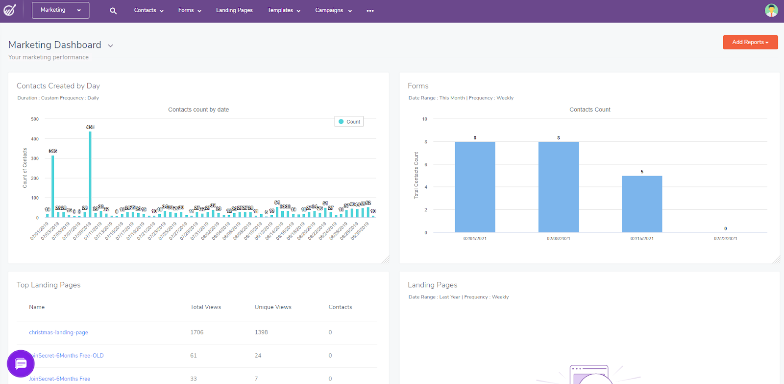 Marketing dashboard-1