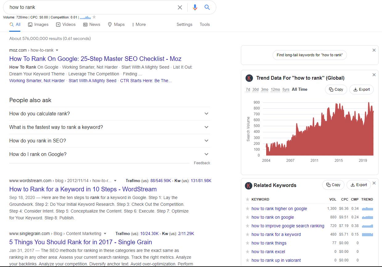 keyword ranking, google search, seo