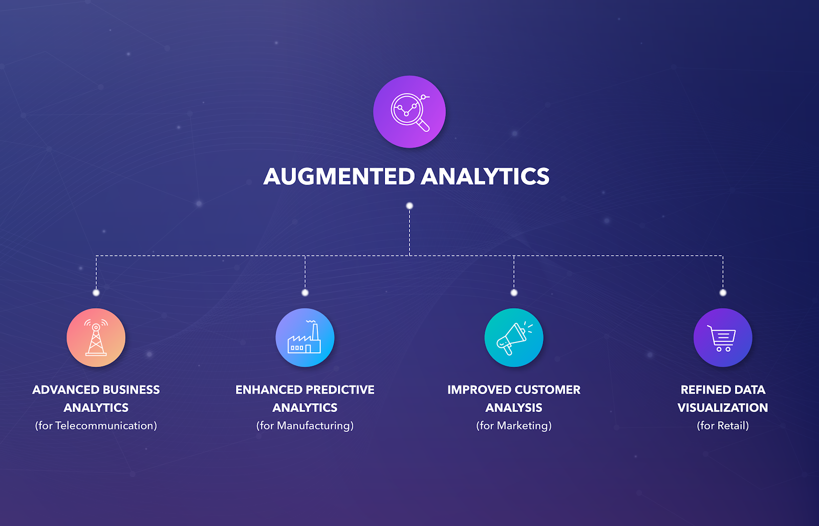 augmented analytics